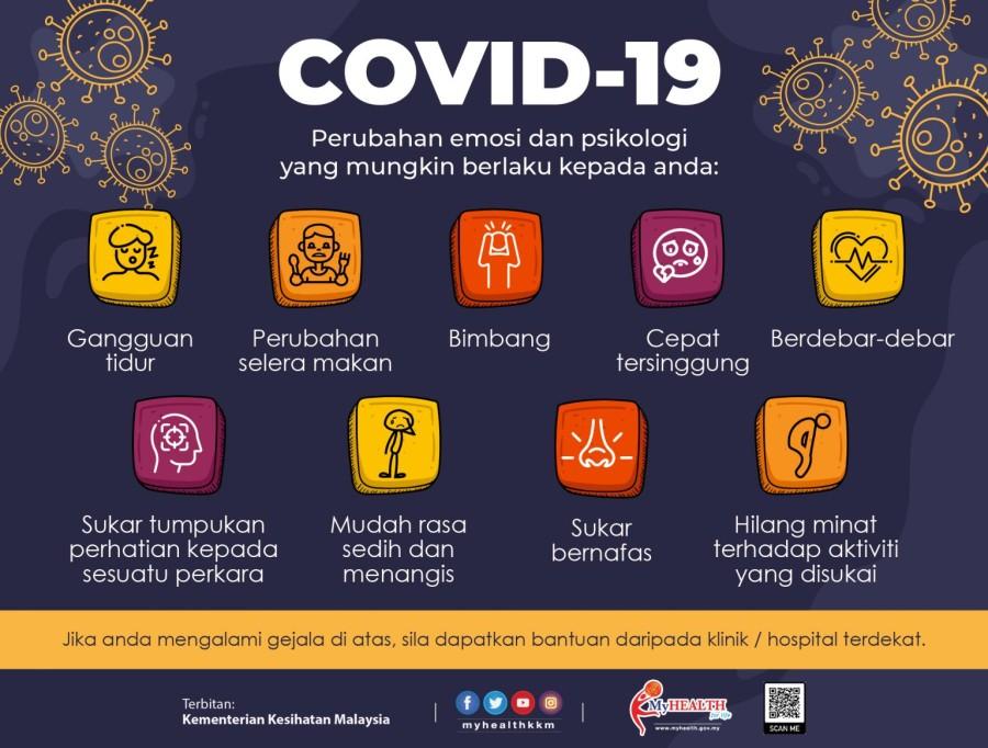 Covid 19 - Perubahan Emosi