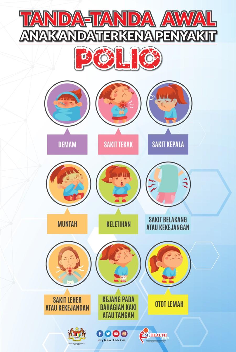 Tanda-Tanda Awal Polio