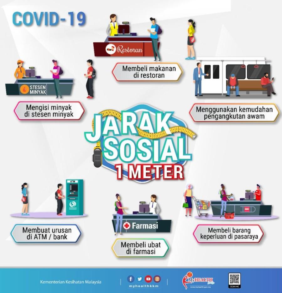Covid 19 - Perjarakan Sosial
