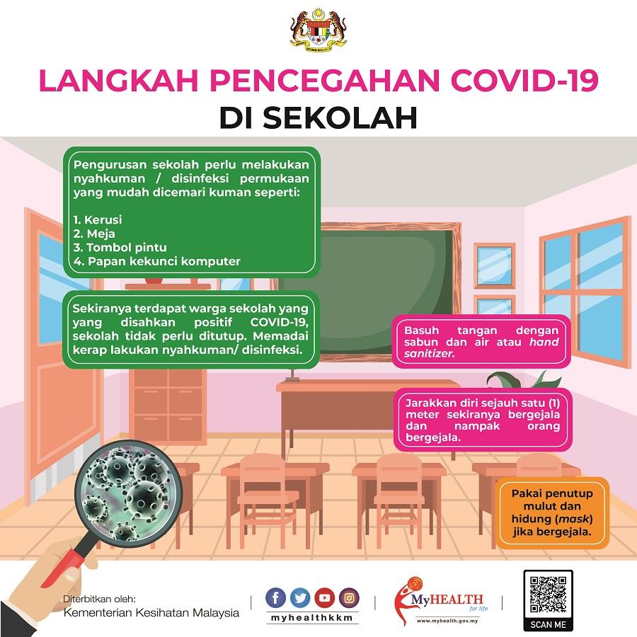 Covid 19 - Langkah Pencegahan di Sekolah